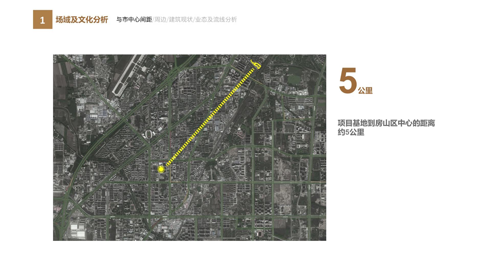 碧桂园商业楼场域及文化分析 —与市中心间距