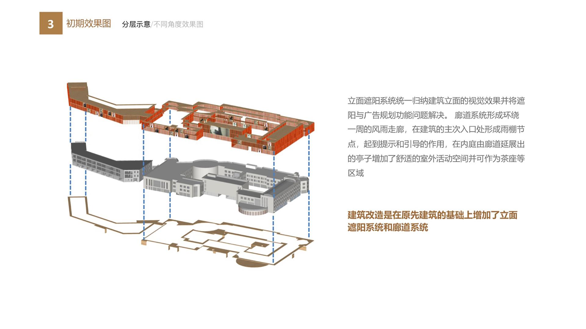 碧桂园商业楼空间设计分层示意