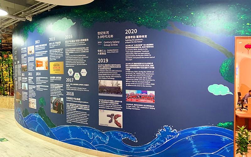 世纪长河文化墙设计制作